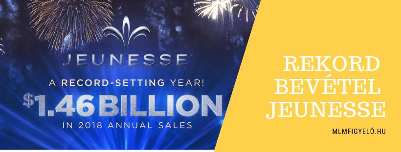 2018-at rekord értékesítéssel zárta a Jeunesse
