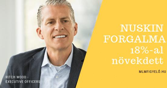 A NuSkin forgalma 18%-al növekedett 2018-ban