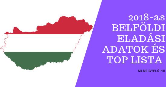 2018-as belföldi értékesítés adatai a Magyarországon jelen lévő MLM cégeknek