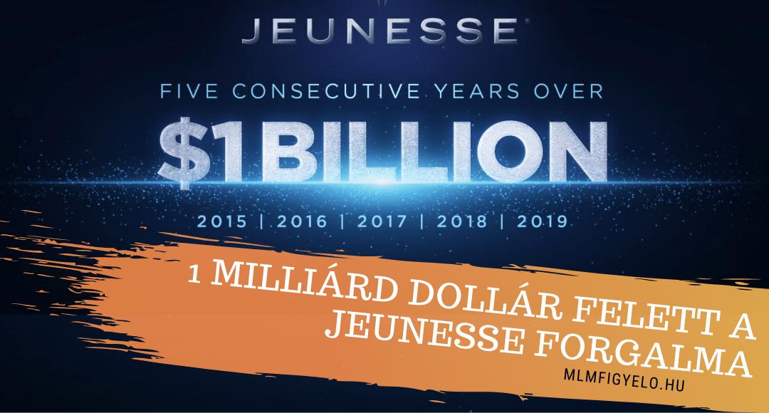 A Jeunesse öt egymást követő évben 1 milliárd dollárt meghaladó eladást ért el