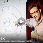 Simon Sinek: Hogyan ösztönöznek cselekvésre a nagy vezetők