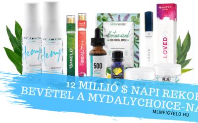 12 millió $ napi rekord bevétel a MyDalyChoice-nál